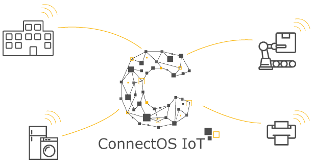 Connect IoT